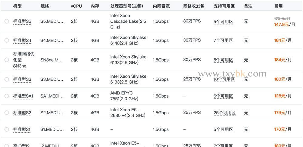 腾讯云2核4G云服务器配置价格及选择
