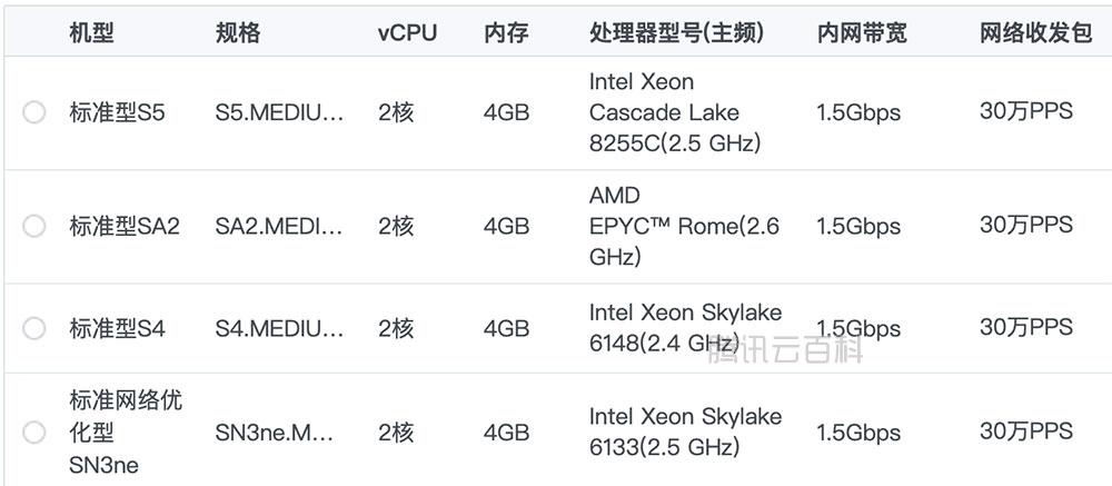 腾讯云2核4G云服务器CPU性能配置及优惠报价