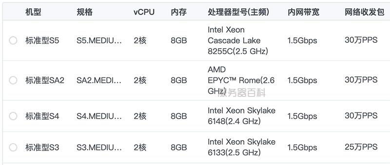 腾讯云2核8G云服务器CPU性能配置及优惠报价