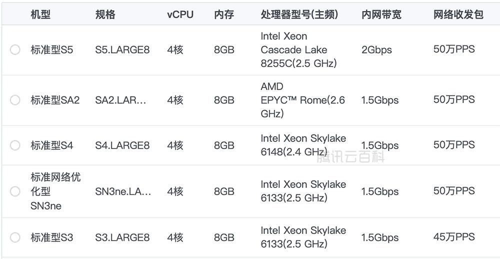 腾讯云4核8G云服务器CPU性能配置及优惠报价